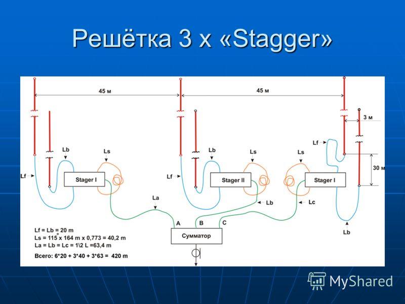 Решётка 3 х «Stagger»