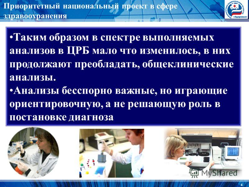 6 Приоритетный национальный проект в сфере здравоохранения ЗАДАЧИ КЛИНИКО-ДИАГНОСТИЧЕСКИХ ЛАБОРАТОРИЙ КРАЯ ПО СОВЕРШЕНСТВОВАНИЮ РАБОТЫ НА ОБОРУДОВАНИИ, ПОСТАВЛЯЕМОМ ПО ПРИОРИТЕТНОМУ НАЦИОНАЛЬНОМУ ПРОЕКТУ «ЗДОРОВЬЕ» Таким образом в спектре выполняемых