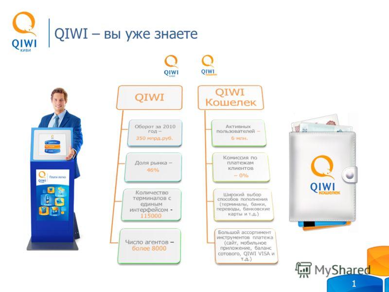 QIWI – вы уже знаете 1