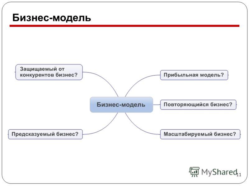Бизнес-модель 11