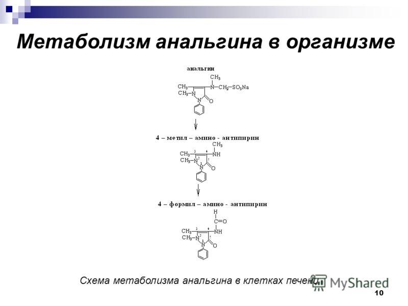 Метаболизм анальгина в организме Схема метаболизма анальгина в клетках печени 10