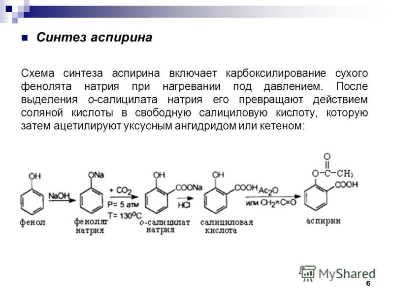 Синтез аспирина Схема синтеза аспирина включает карбоксилирование сухого фенолята натрия при нагревании под давлением. После выделения о-салицилата натрия его превращают действием соляной кислоты в свободную салициловую кислоту, которую затем ацетили