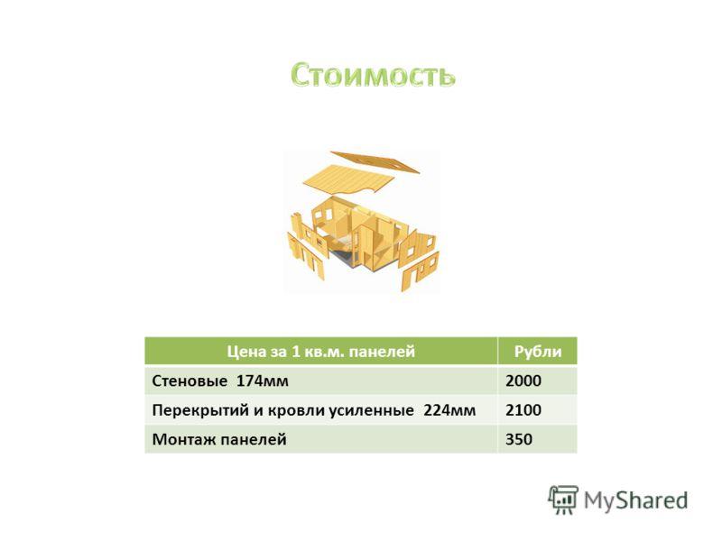 Цена за 1 кв.м. панелейРубли Стеновые 174мм2000 Перекрытий и кровли усиленные 224мм2100 Монтаж панелей350