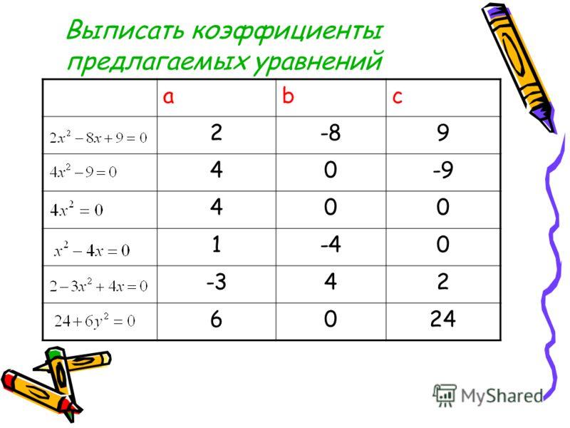 Выписать коэффициенты предлагаемых уравнений аbс 2-89 40-9 400 1-40 -342 6024