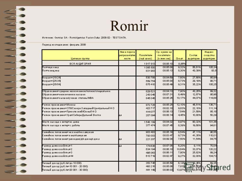 Romir