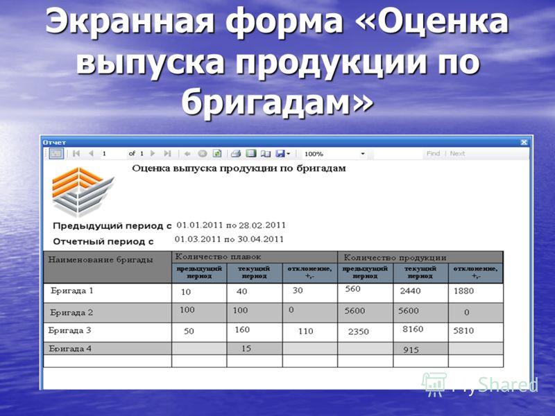 Экранная форма «Оценка выпуска продукции по бригадам»