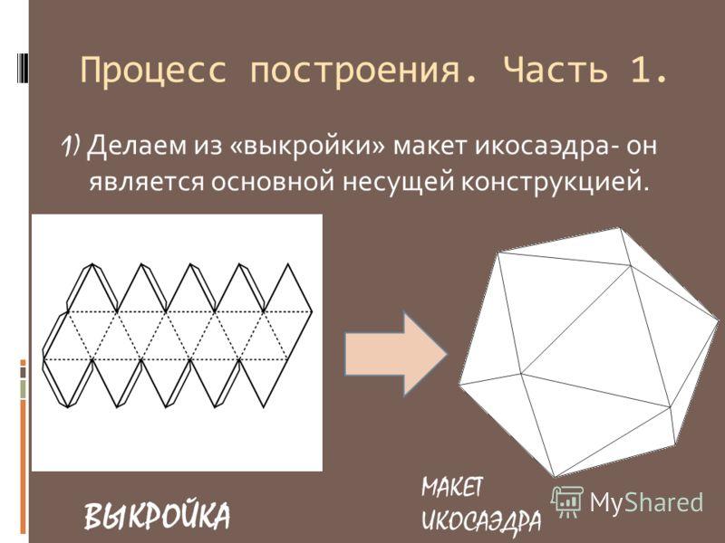 Процесс построения. Часть 1. 1) Делаем из «выкройки» макет икосаэдра- он является основной несущей конструкцией. ВЫКРОЙКА МАКЕТ ИКОСАЭДРА