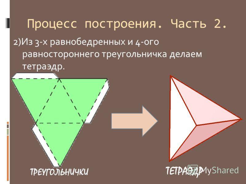 Процесс построения. Часть 2. 2)Из 3-х равнобедренных и 4-ого равностороннего треугольничка делаем тетраэдр. ТРЕУГОЛЬНИЧКИ ТЕТРАЭДР