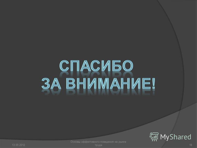 13.09.2012 Основы эффективного поведения на рынке труда18