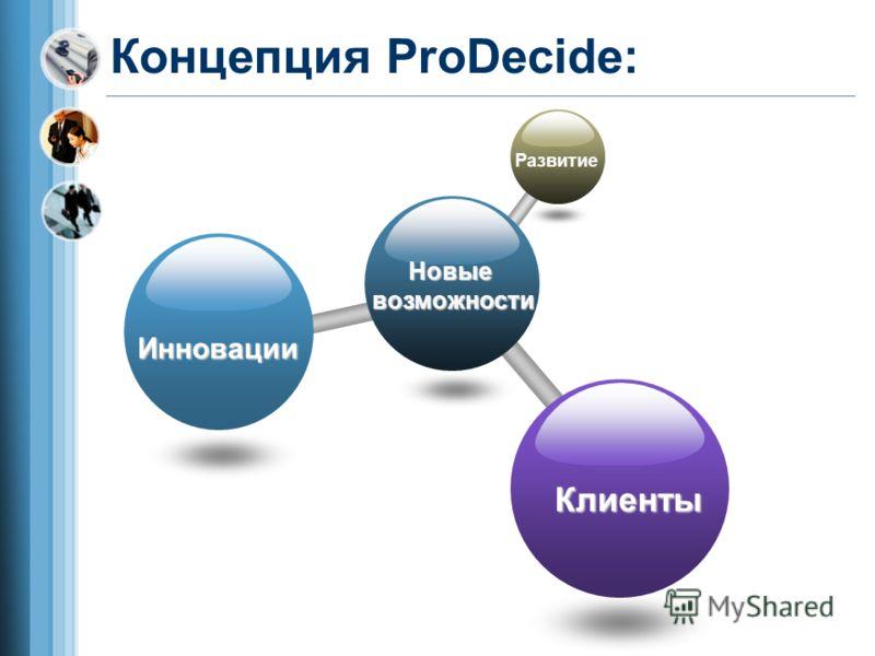 Концепция ProDecide: Развитие Инновации Клиенты Новыевозможности