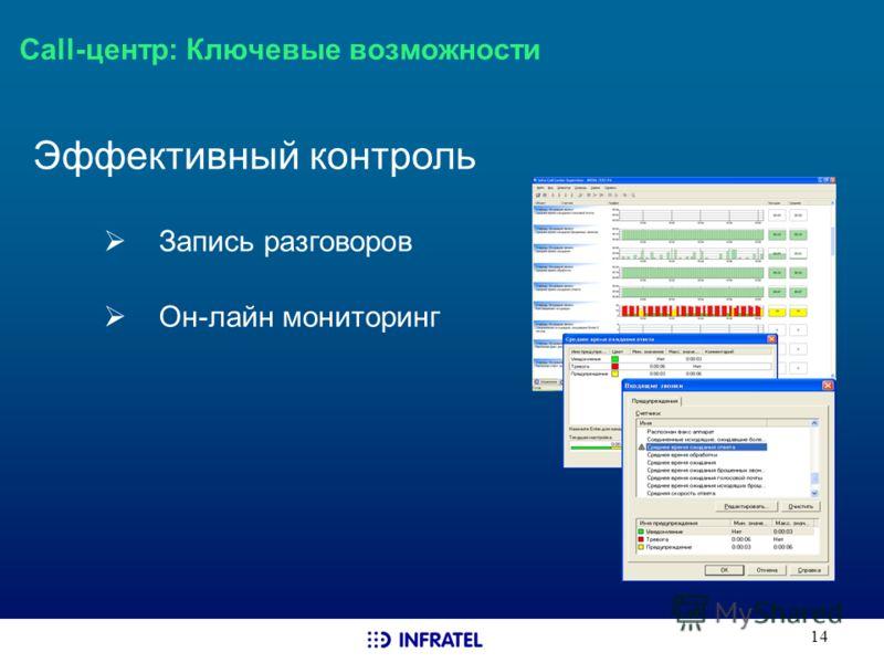 14 Call-центр: Ключевые возможности Эффективный контроль Запись разговоров Он-лайн мониторинг