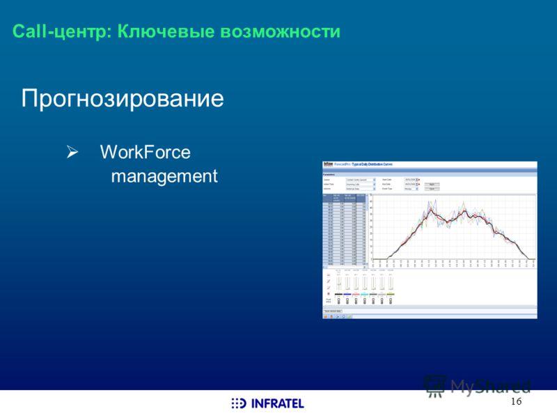 16 Call-центр: Ключевые возможности Прогнозирование WorkForce management