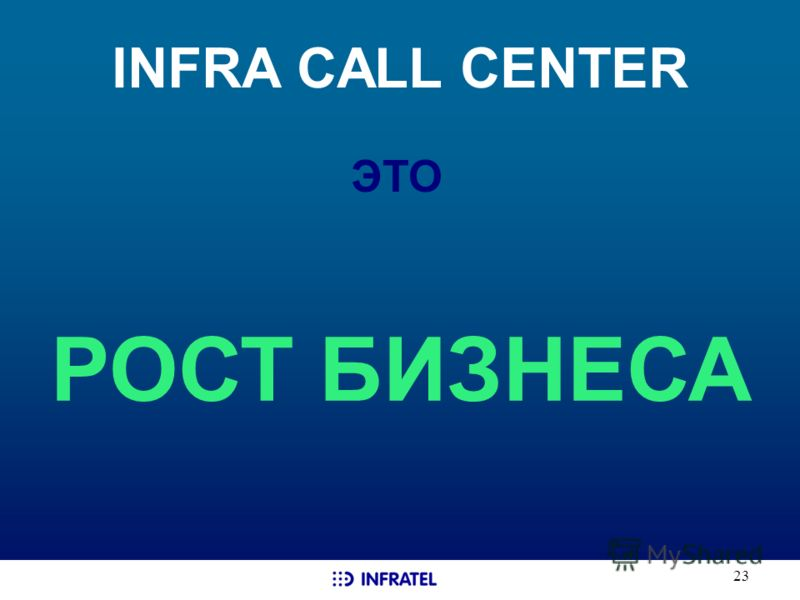 23 INFRA CALL CENTER РОСТ БИЗНЕСА ЭТО