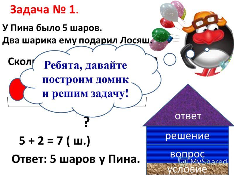 Задача 1. У Пина было 5 шаров. Два шарика ему подарил Лосяш. Сколько шаров стало у Пина? условие вопрос ответ решение 5 + 2 = 7 ( ш.) Ответ: 5 шаров у Пина. ? Ребята, давайте построим домик и решим задачу!