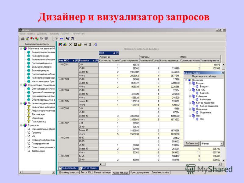 Дизайнер и визуализатор запросов