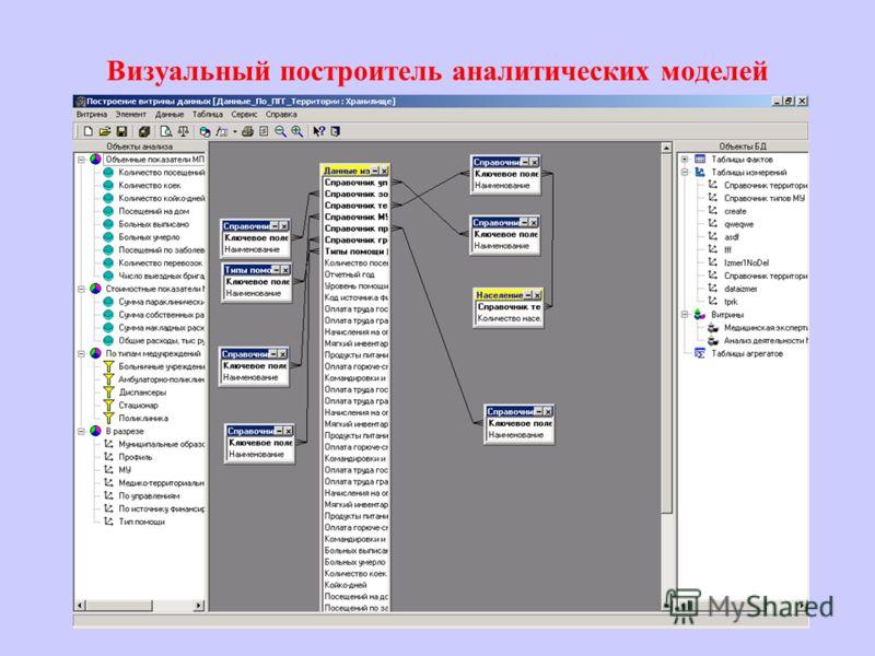 Визуальный построитель аналитических моделей
