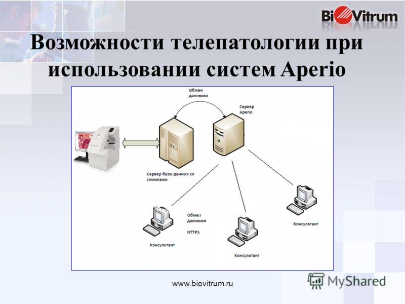 www.biovitrum.ru Возможности телепатологии при использовании систем Aperio