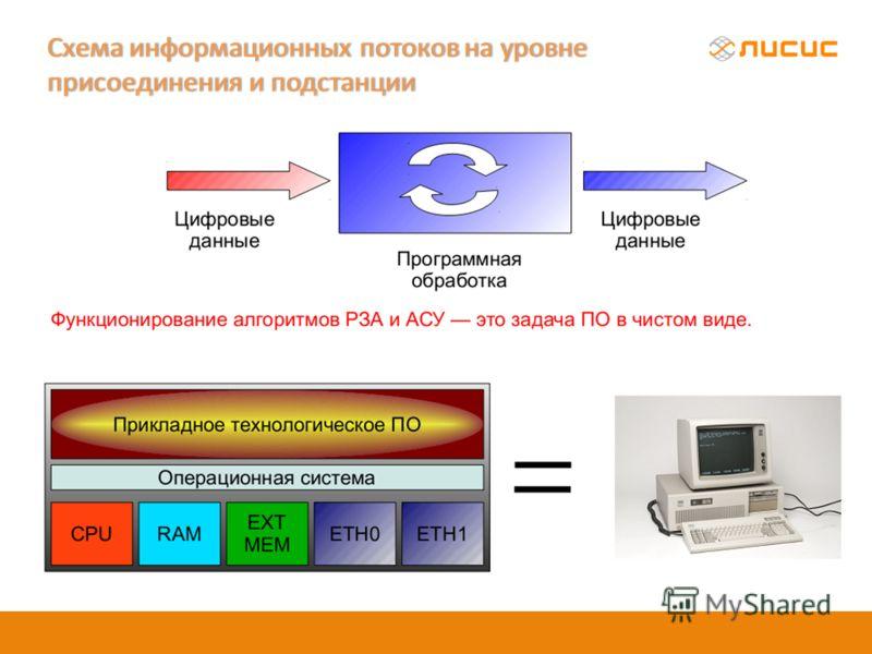 Схема информационных потоков на уровне присоединения и подстанции