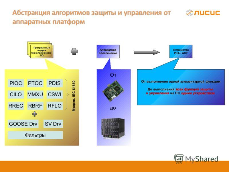 Абстракция алгоритмов защиты и управления от аппаратных платформ