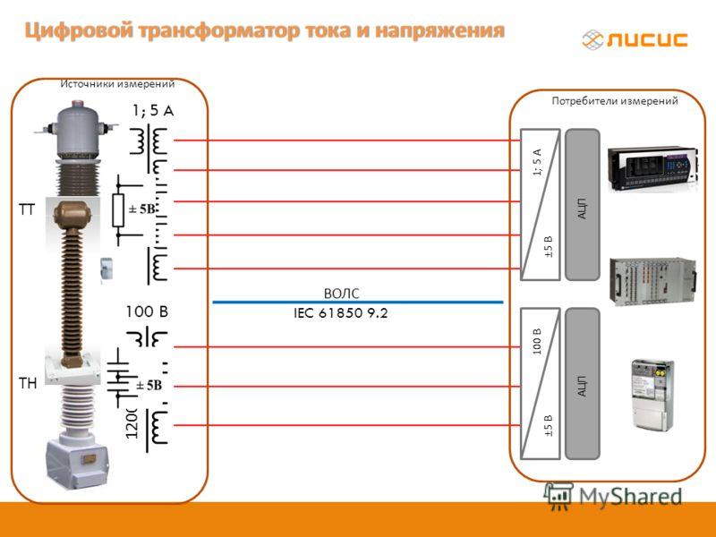 ВОЛС IEC 61850 9.2 ТТ ТН 1; 5 A 100 В 120 ВА 1200 ВА 1; 5 А ±5 В 100 В ±5 В Потребители измерений Источники измерений АЦП Цифровой трансформатор тока и напряженияЦифровой трансформатор тока и напряжения