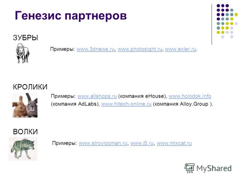 Генезис партнеров ЗУБРЫ Примеры: www.3dnews.ru, www.photosight.ru, www.exler.ru.www.3dnews.ruwww.photosight.ruwww.exler.ru КРОЛИКИ Примеры: www.allshops.ru (компания eHouse), www.holodok.infowww.allshops.ruwww.holodok.info (компания AdLabs), www.hite