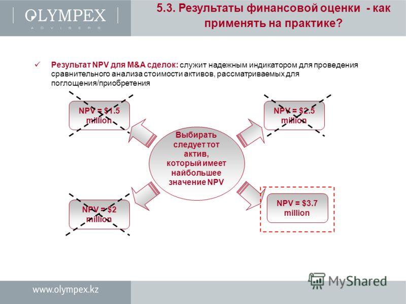 5.3. Результаты финансовой оценки - как применять на практике? Результат NPV для M&A сделок: служит надежным индикатором для проведения сравнительного анализа стоимости активов, рассматриваемых для поглощения/приобретения Выбирать следует тот актив,