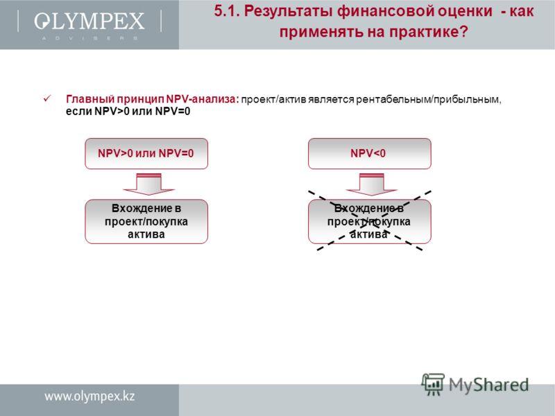 5.1. Результаты финансовой оценки - как применять на практике? Главный принцип NPV-анализа: проект/актив является рентабельным/прибыльным, если NPV>0 или NPV=0 NPV>0 или NPV=0 Вхождение в проект/покупка актива NPV