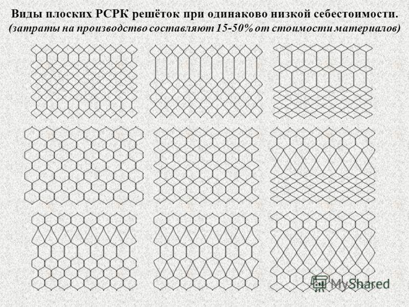 Виды плоских РСРК решёток при одинаково низкой себестоимости. (затраты на производство составляют 15-50% от стоимости материалов)