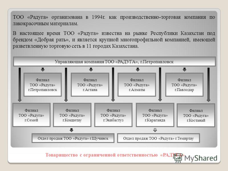 ТОО «Радуга» организована в 1994г. как производственно-торговая компания по лакокрасочным материалам. В настоящее время ТОО «Радуга» известна на рынке Республики Казахстан под брендом «Добрая рать», и является крупной многопрофильной компанией, имеющ