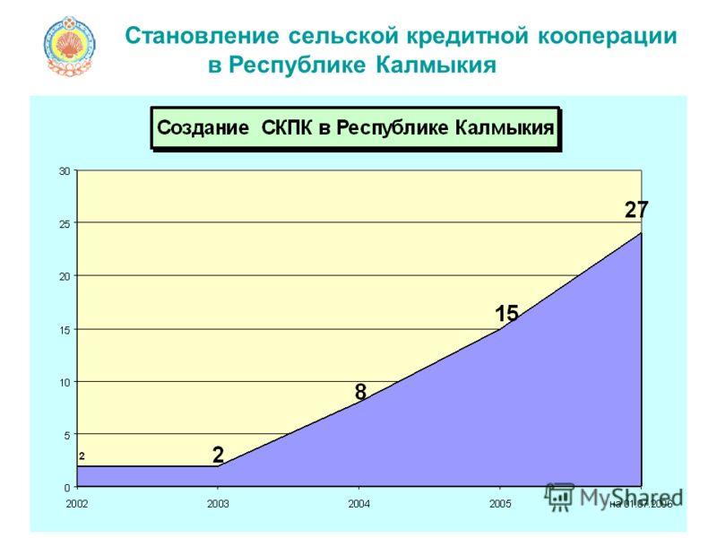 Становление сельской кредитной кооперации в Республике Калмыкия