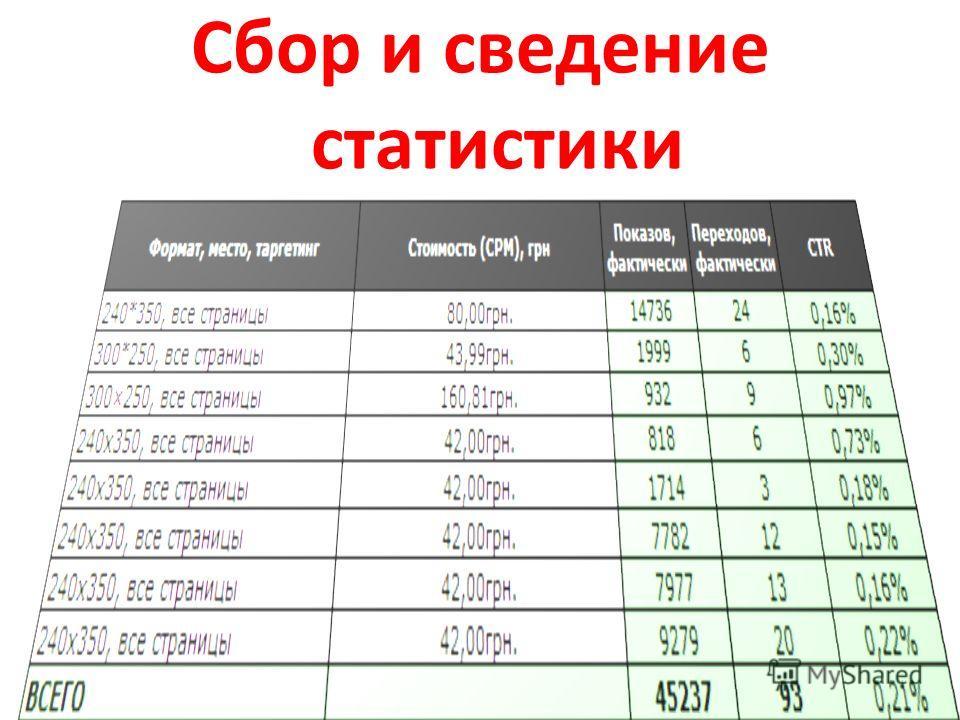 Сбор и сведение статистики