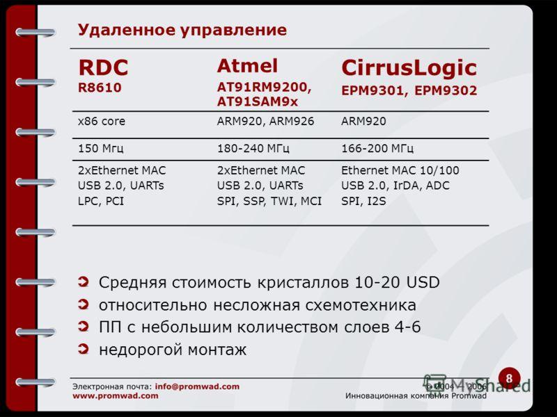 8 Удаленное управление RDC R8610 Atmel AT91RM9200, AT91SAM9x CirrusLogic EPM9301, EPM9302 x86 coreARM920, ARM926ARM920 150 Мгц180-240 МГц166-200 МГц 2xEthernet MAC USB 2.0, UARTs LPC, PCI 2xEthernet MAC USB 2.0, UARTs SPI, SSP, TWI, MCI Ethernet MAC