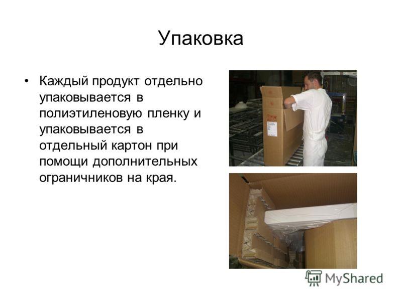 Упаковка Каждый продукт отдельно упаковывается в полиэтиленовую пленку и упаковывается в отдельный картон при помощи дополнительных ограничников на края.