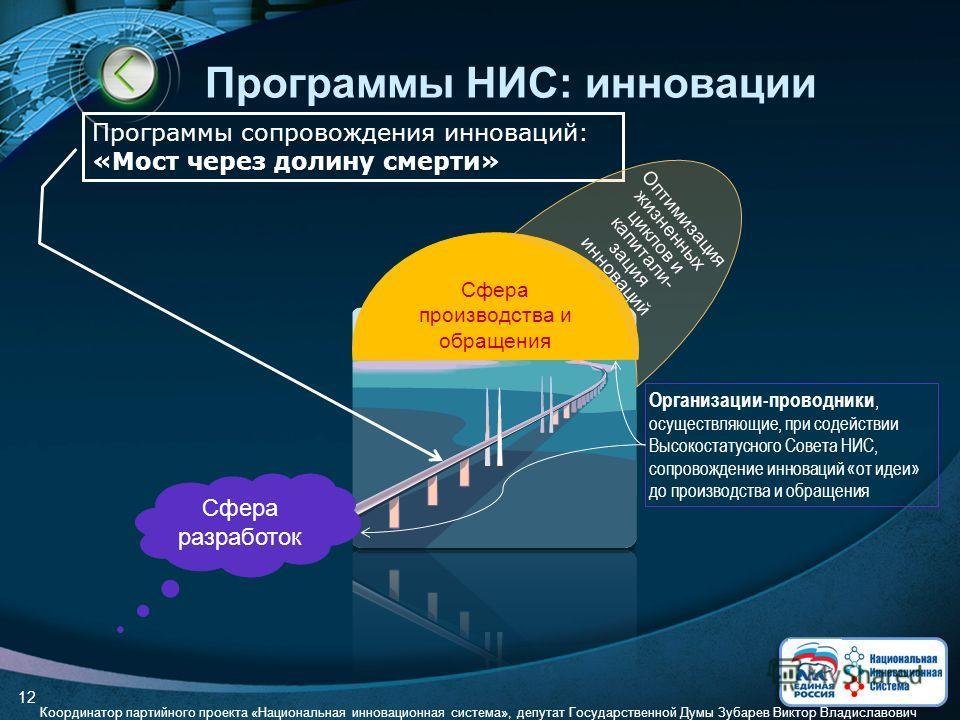 Программы НИС: инновации 12 Сфера разработок Сфера производства и обращения Программы сопровождения инноваций: «Мост через долину смерти» Организации-проводники, осуществляющие, при содействии Высокостатусного Совета НИС, сопровождение инноваций «от
