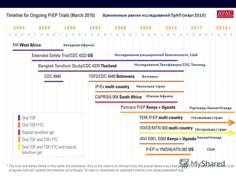 Временные рамки исследований ПрКП (март 2010) Западная Африка Исследование расширенной безопасности, США Исследование Тенофовира/CDC, Таиланд Ботсвана Несколько стран Южная Африка Партнеры Кения+Уганда Несколько стран Кения+Уганда США