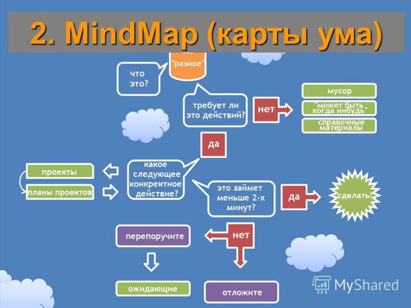 2. MindMap (карты ума)
