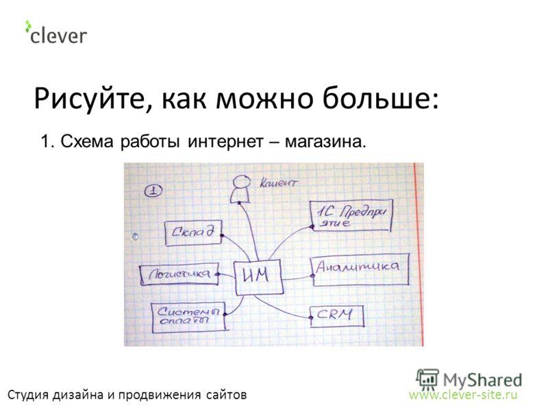 Рисуйте, как можно больше: Студия дизайна и продвижения сайтов www.clever-site.ru 1.Схема работы интернет – магазина.