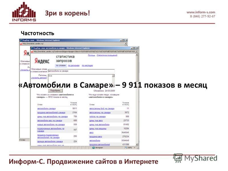 Зри в корень! www.inform-s.com 8 (846) 277-92-67 Информ-С. Продвижение сайтов в Интернете Частотность «Автомобили в Самаре» – 9 911 показов в месяц