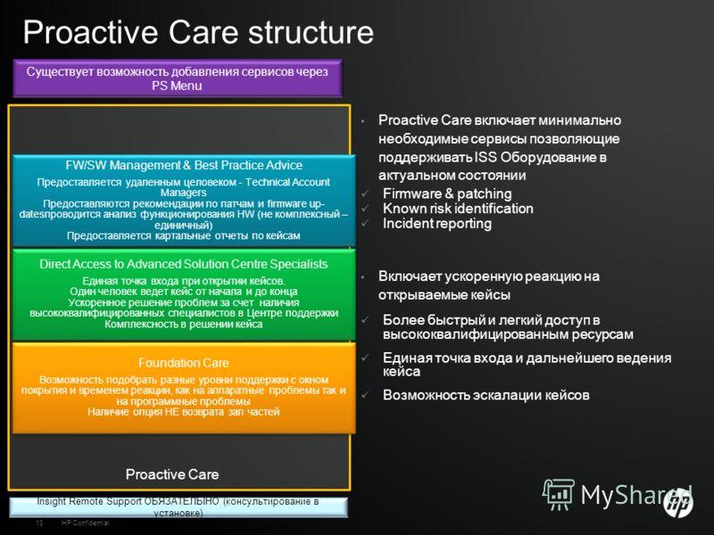 Proactive Care structure Proactive Care включает минимально необходимые сервисы позволяющие поддерживать ISS Оборудование в актуальном состоянии Firmware & patching Known risk identification Incident reporting Включает ускоренную реакцию на открываем