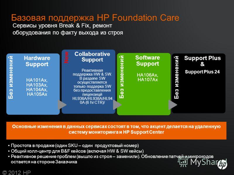 Без изменений Hardware Support HA101Ax, HA103Ax, HA104Ax, HA105Ax New Collaborative Support Реактивная поддержка HW & SW. В разделе SW осуществляется только поддерка SW без предоставления лицензицй HL936A/HL938A/HL94 0A (6 hr CTR)/ Без изменений Soft