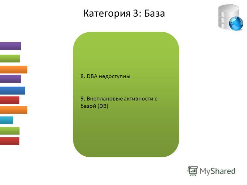 Категория 3: База 8. DBA недоступны 9. Внеплановые активности с базой (DB)