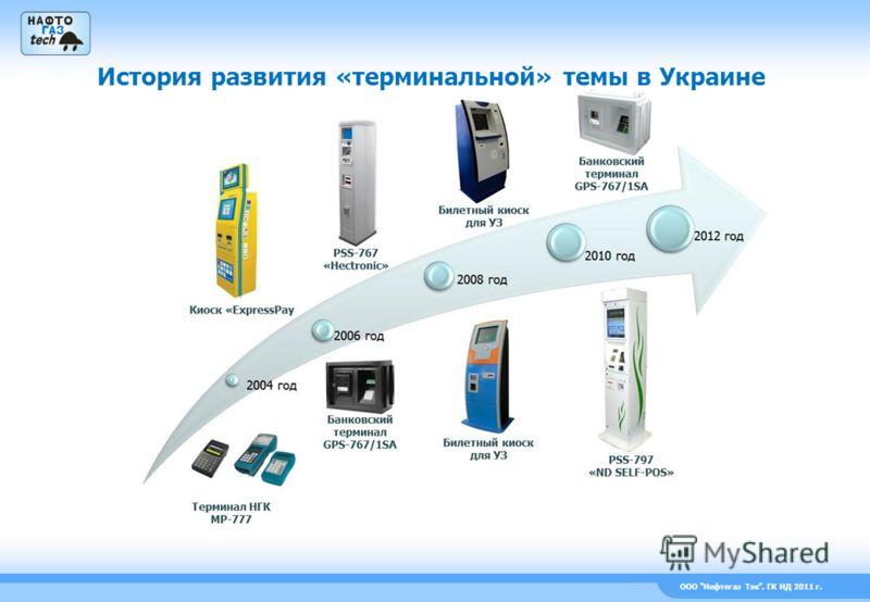 ООО Нефтегаз Тэк, ГК НД 2011 г. История развития «терминальной» темы в Украине
