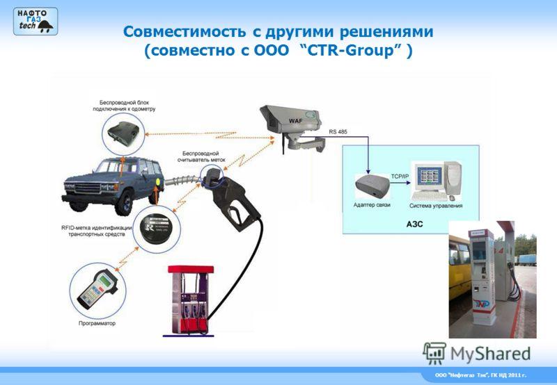 ООО Нефтегаз Тэк, ГК НД 2011 г. Совместимость с другими решениями (совместно с ООО CTR-Group )