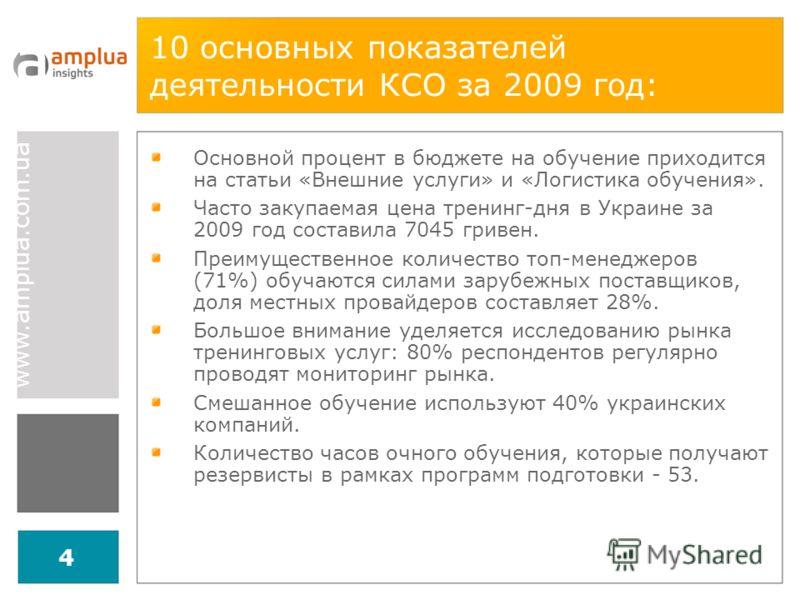 www.amplua.com.ua 4 10 основных показателей деятельности КСО за 2009 год: Основной процент в бюджете на обучение приходится на статьи «Внешние услуги» и «Логистика обучения». Часто закупаемая цена тренинг-дня в Украине за 2009 год составила 7045 грив