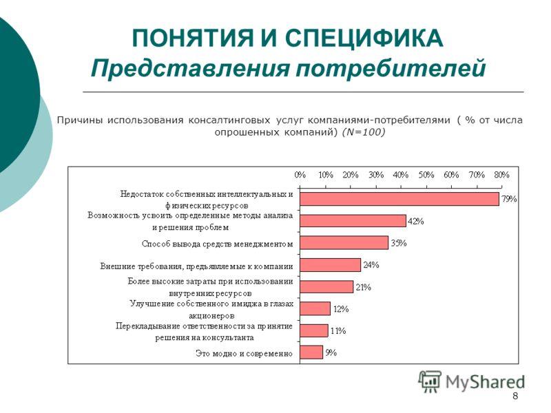 8 ПОНЯТИЯ И СПЕЦИФИКА Представления потребителей Причины использования консалтинговых услуг компаниями-потребителями ( % от числа опрошенных компаний) (N=100)