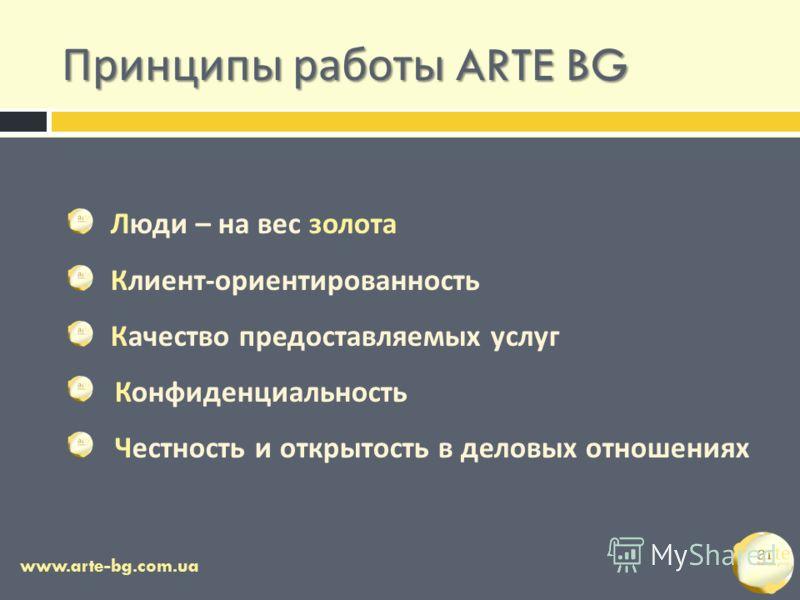 Принципы работы ARTE BG Люди – на вес золота Клиент-ориентированность Качество предоставляемых услуг Конфиденциальность Честность и открытость в деловых отношениях www.arte-bg.com.ua
