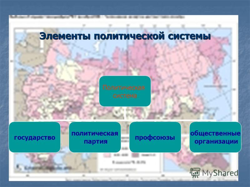Элементы политической системы Политическая система государство политическая партия профсоюзы общественные организации