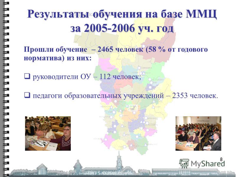 8 Результаты обучения на базе ММЦ за 2005-2006 уч. год Прошли обучение – 2465 человек (58 % от годового норматива) из них: руководители ОУ – 112 человек; педагоги образовательных учреждений – 2353 человек.
