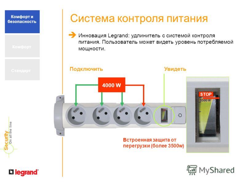SECURITE Система контроля питания Инновация Legrand: удлинитель с системой контроля питания. Пользователь может видеть уровень потребляемой мощности. Стандарт CONFORT Комфорт и безопасность Комфорт ПодключитьУвидеть 500 W1500 W3400 W 4000 W Встроенна
