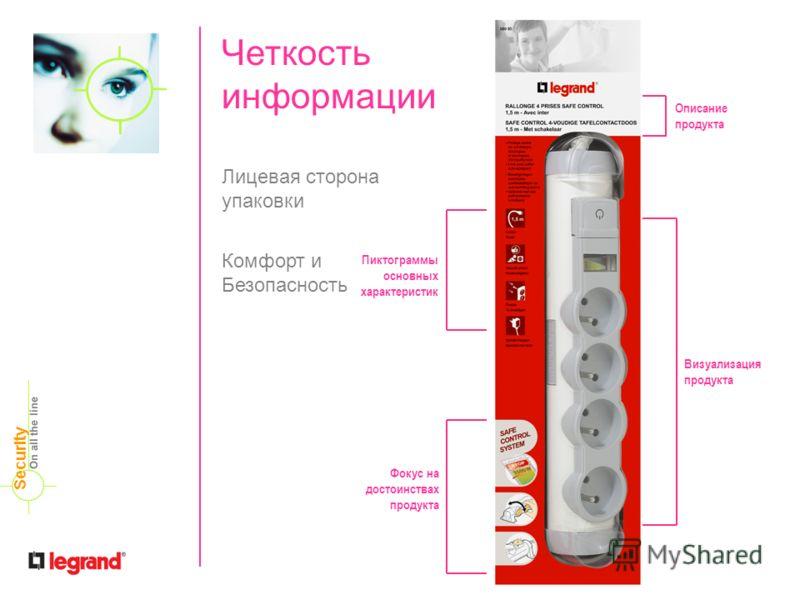 Четкость информации Лицевая сторона упаковки Комфорт и Безопасность Пиктограммы основных характеристик Фокус на достоинствах продукта Описание продукта Визуализация продукта On all the line Security